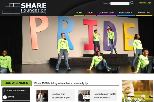 SHARE Foundation